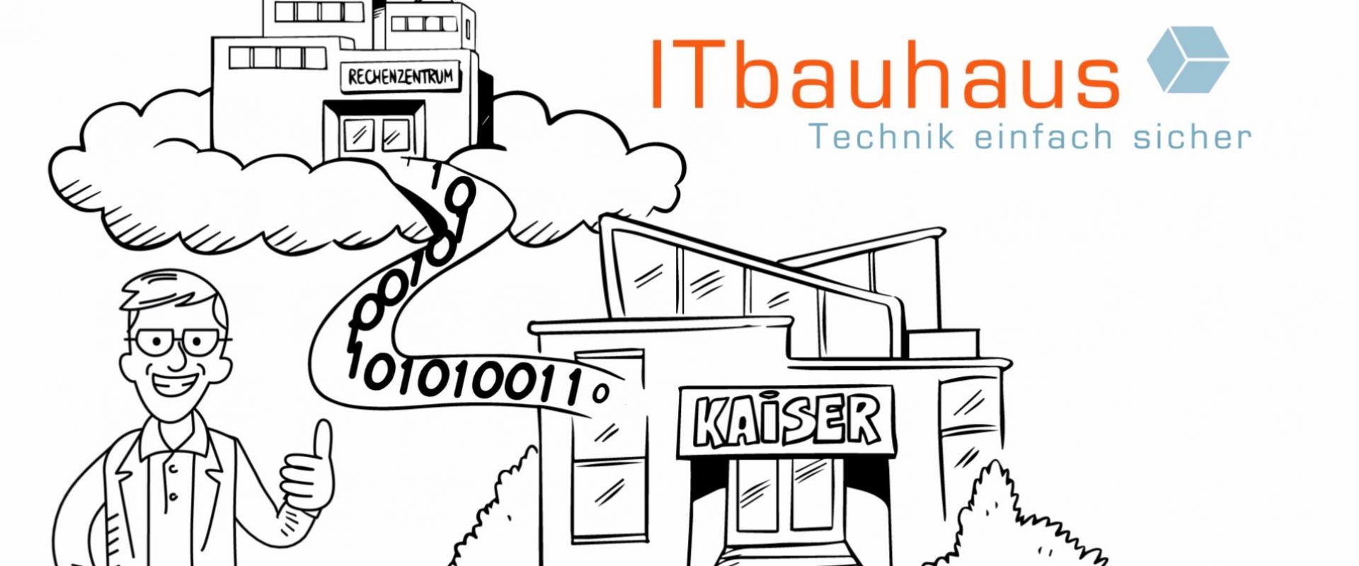 IT-Outsourcing by ITbauhaus GmbH